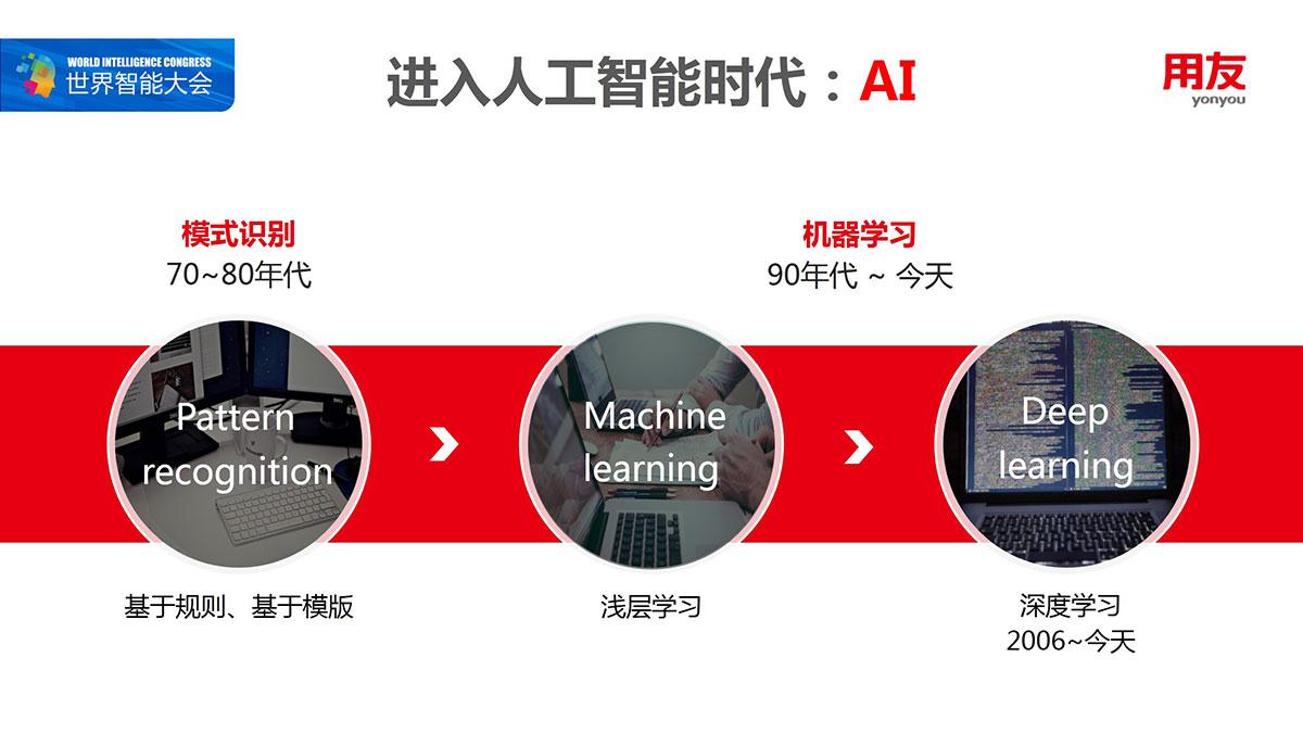 进入人工智能时代:AI