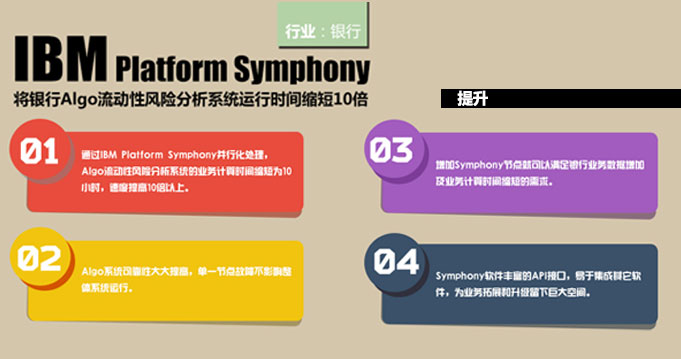 IBM Platform Symphony 将银行Algo流动性风险分析系统运行时间缩短10倍